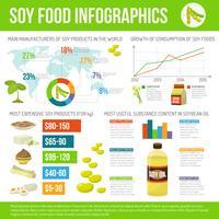 Soja-Food-Infografiken gesetzt