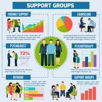 Psychological Counseling and Support Infographic Presentation