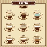Différents types de café plat Icons Set