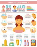 Hudvård Infografisk uppsättning