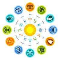 concept de cercle du zodiaque vecteur