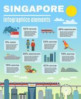 Diseño de presentación de infografía de la cultura de Singapur Banner