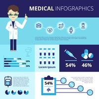 Medical Infographics With Emergency Care Icons