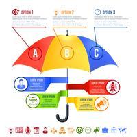 Conjunto de infográficos de guarda-chuva