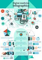 Infografía de medicina digital