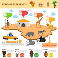 Afrika Infografiken Set