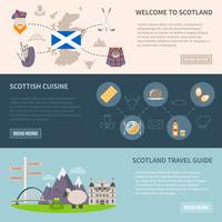 Scotland Banners Set