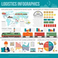 International logistics company network infographics chart