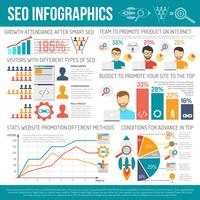 web infographics set