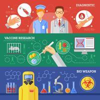 Set di banner di microbiologia