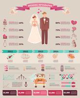 Disposition de graphique de statistiques infographiques de mariage
