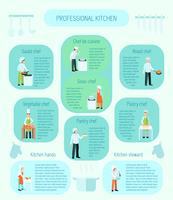 Professional Cooks Flat Color Infographic