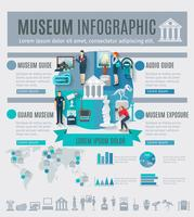museum infographics set