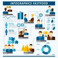 Partnerskap Infographics Set