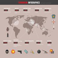 Ensemble d'infographie terroriste