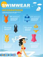 Swimwear Infographics Set