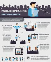 Infografia de falar em público