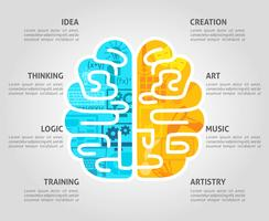 hjärnans koncept platt