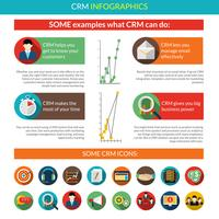 Infografía Crm Set