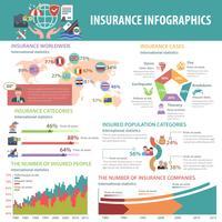 Försäkring Infographics Set