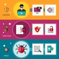 Banners de ciber virus