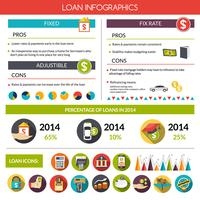 Conjunto de infografías de préstamo