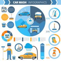 Car wash full service inforgraphic presentation