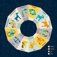 Tierkreis-Kreis-Konzept vektor
