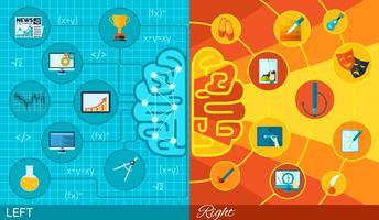 Funzione cerebrale sinistra e destra