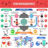 gym infographics set