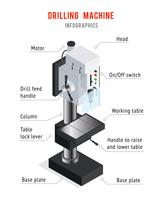 Drilling Machine Infographic Poster