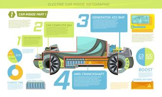 Electro Car Infographics