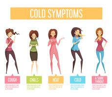 Gripe resfriado síntomas infografía plana cartel