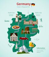 Concepto plano de la infografía del mapa del viaje de Alemania