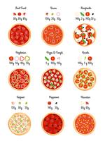 Poster di Infographic Ingredienti Pizza