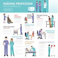 Flache Infografiken im Gesundheitswesen