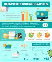 Cartaz de infográfico de segurança de Internet de proteção de dados