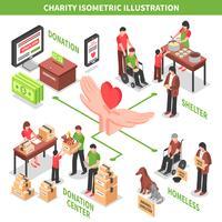 Liefdadigheid isometrische illustratie