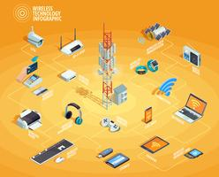 Wireless Technology Isometric Infographic Flowchart Poster
