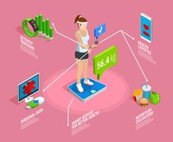 Digital Healthy Lifestyle Isometric Template