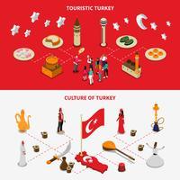 Cultura turca 2 bandeiras turísticas isométricas