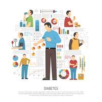 Diabetes ilustración de vector de página web