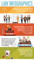 Law Retro Cartoon Infographic Poster