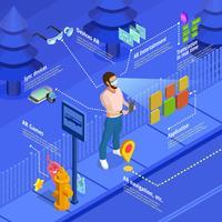 Affiche isométrique du jeu de navigation en réalité augmentée