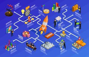 Estrategia empresarial infografía isométrica