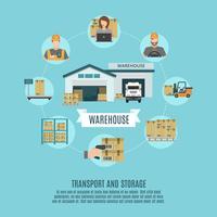 Cartaz de ícone plana de conceito de instalações de armazém