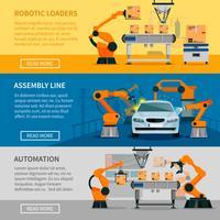Automatisierungs-Banner eingestellt