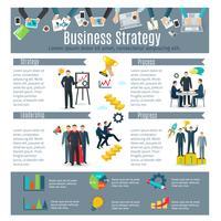 Jeu d'infographie de stratégie commerciale