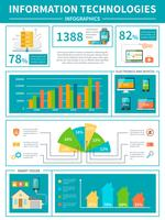 Information Technologies Infographics