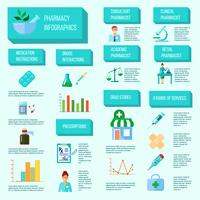 Pharmacist Infographic Set